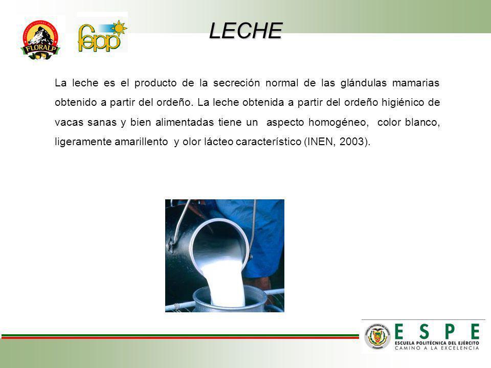 LECHE La leche es el producto de la secreción normal de las glándulas mamarias obtenido a partir del ordeño.