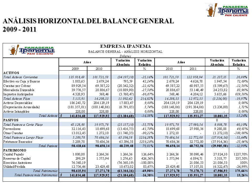 ANÁLISIS HORIZONTAL DEL BALANCE GENERAL 2009 - 2011