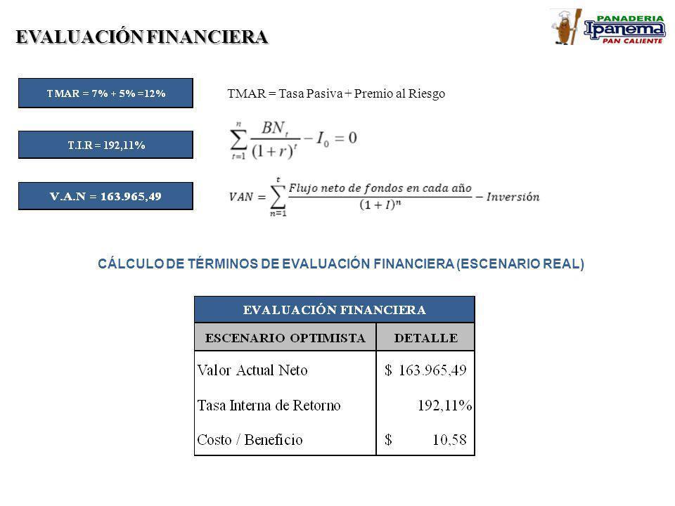 EVALUACIÓN FINANCIERA TMAR = Tasa Pasiva + Premio al Riesgo CÁLCULO DE TÉRMINOS DE EVALUACIÓN FINANCIERA (ESCENARIO REAL)