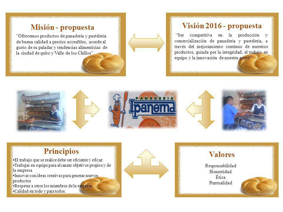 Ofrecemos productos de panadería y pastelería de buena calidad a precios accesibles, acorde al gusto de su paladar y tendencias alimenticias de la ciu