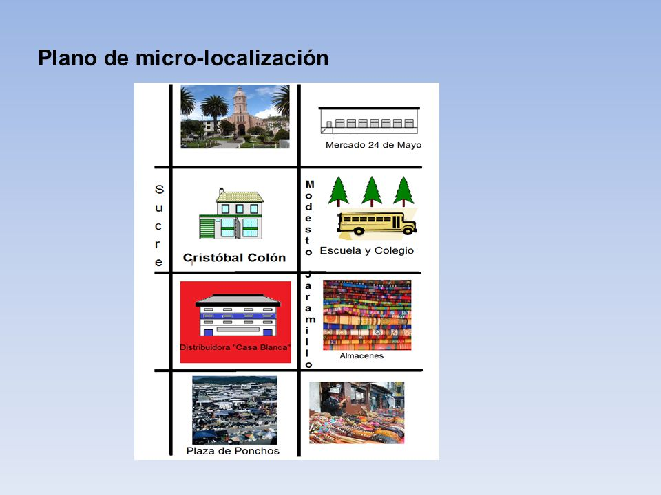 Plano de Distribución