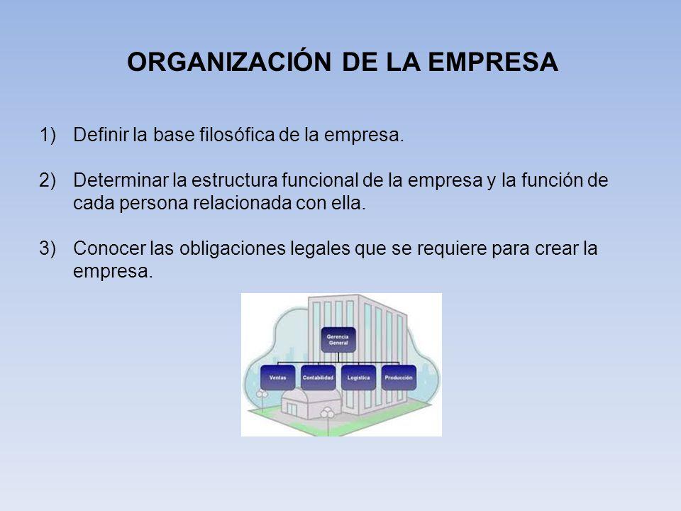 ORGANIZACIÓN DE LA EMPRESA 1)Definir la base filosófica de la empresa.
