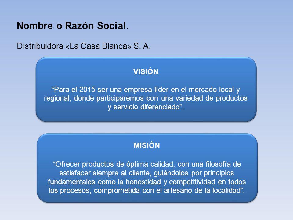 Nombre o Razón Social.Distribuidora «La Casa Blanca» S.