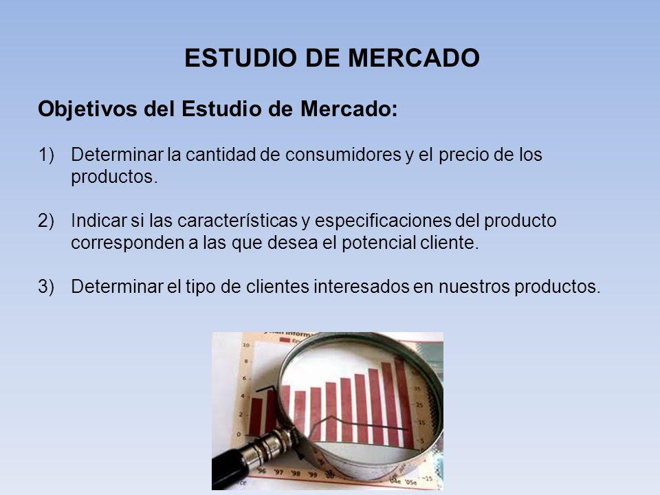 ESTUDIO DE MERCADO Objetivos del Estudio de Mercado: 1)Determinar la cantidad de consumidores y el precio de los productos.