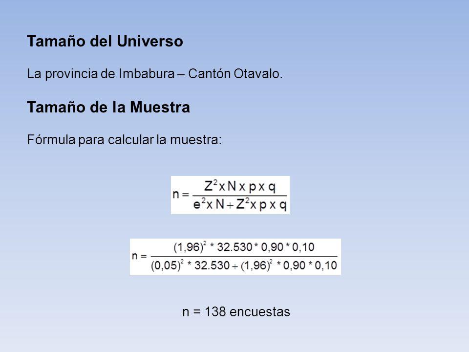 Tamaño del Universo La provincia de Imbabura – Cantón Otavalo.