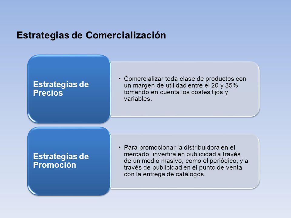 Estrategias de Comercialización Comercializar toda clase de productos con un margen de utilidad entre el 20 y 35% tomando en cuenta los costes fijos y variables.