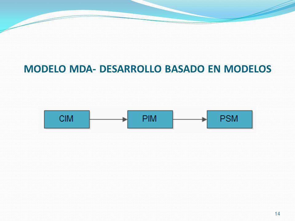 MODELO MDA- DESARROLLO BASADO EN MODELOS 14