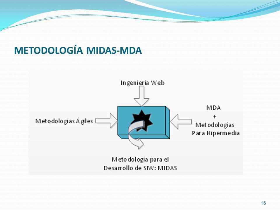 METODOLOGÍA MIDAS-MDA 16