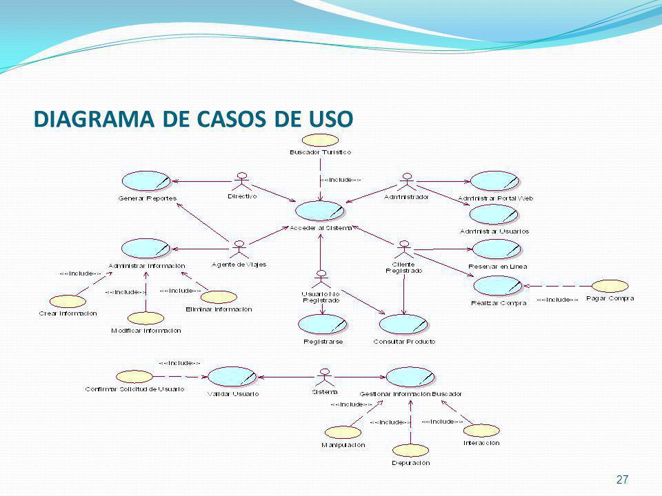 DIAGRAMA DE CASOS DE USO 27