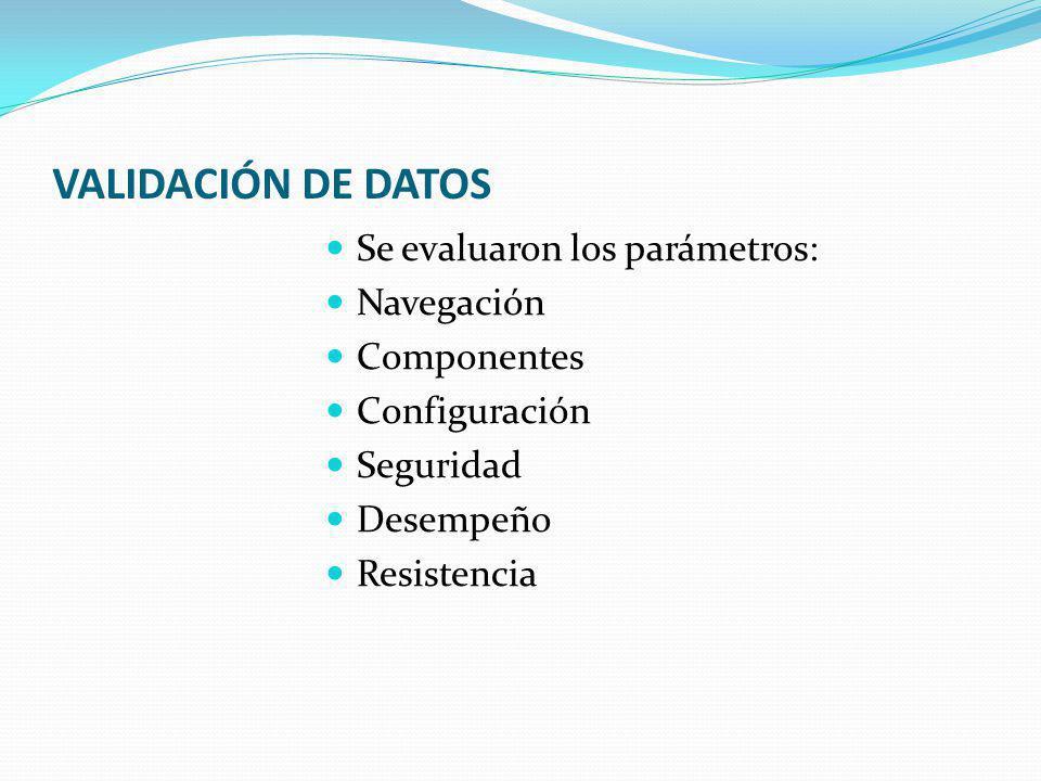 VALIDACIÓN DE DATOS Se evaluaron los parámetros: Navegación Componentes Configuración Seguridad Desempeño Resistencia