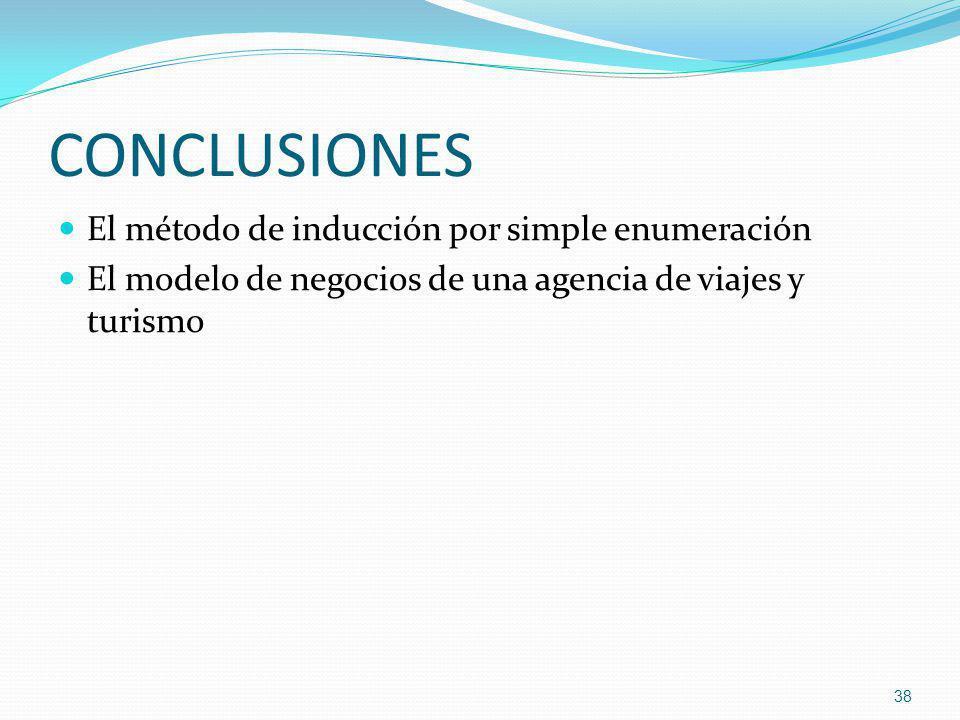 CONCLUSIONES El método de inducción por simple enumeración El modelo de negocios de una agencia de viajes y turismo 38