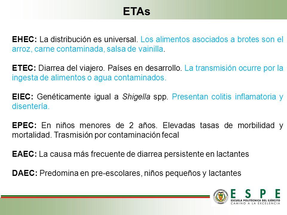 ETAs EHEC: La distribución es universal.