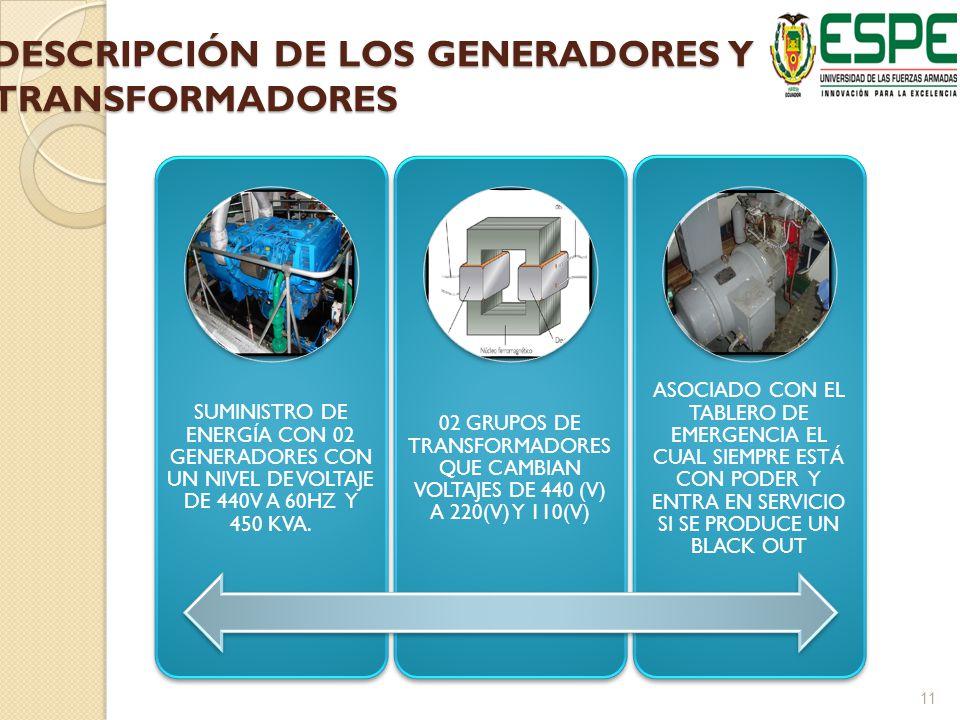 DESCRIPCIÓN DE LOS GENERADORES Y TRANSFORMADORES SUMINISTRO DE ENERGÍA CON 02 GENERADORES CON UN NIVEL DE VOLTAJE DE 440V A 60HZ Y 450 KVA.