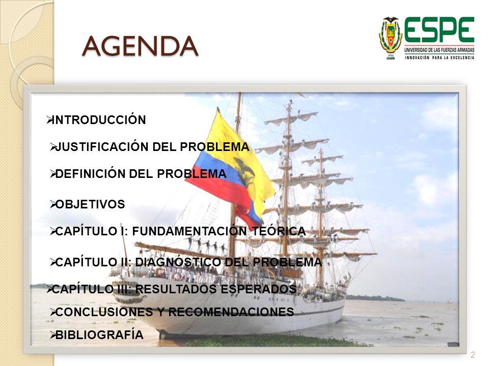 INTRODUCCIÓN FUNDAMENTACIÓN TEÓRICA OBSERVACIÓN DIRECTA FORMATOS DE REGISTRO PROPUESTA-GUÍA 3