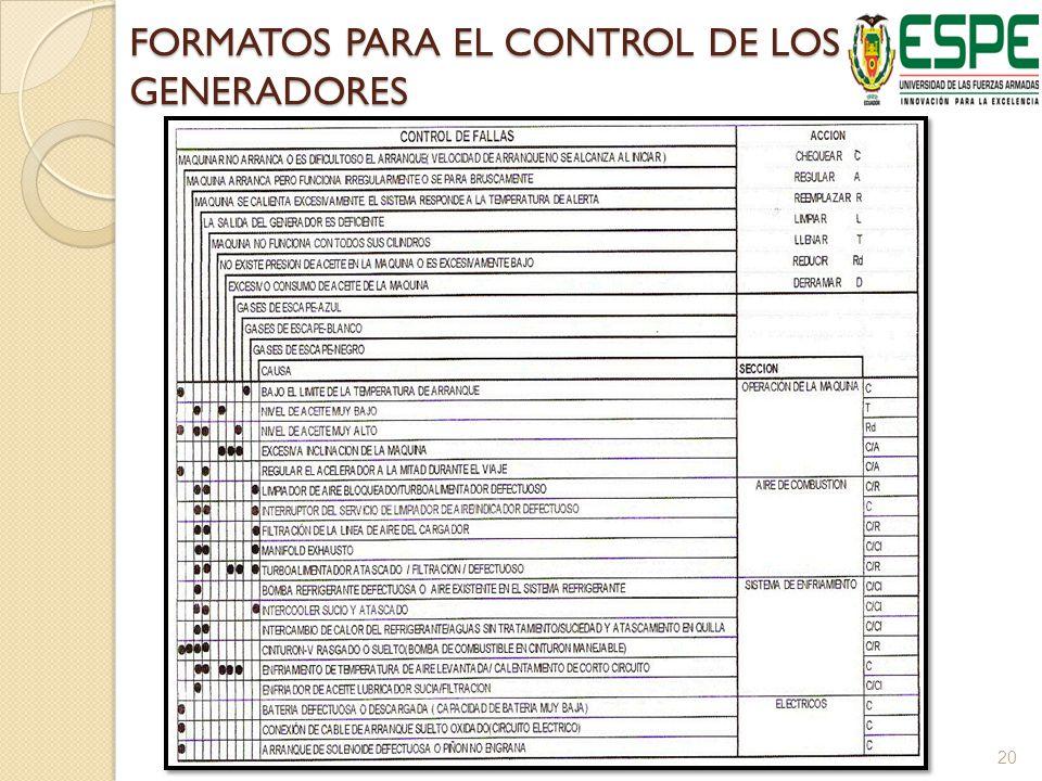 FORMATOS PARA EL CONTROL DE LOS GENERADORES 20