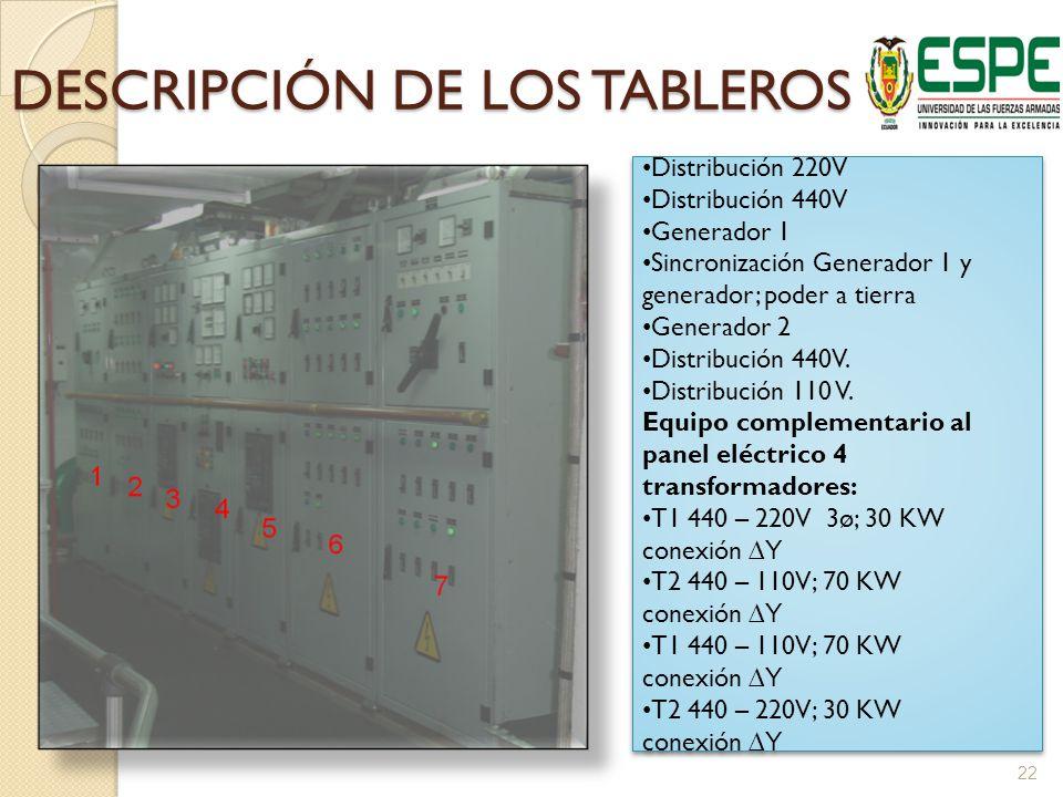 DESCRIPCIÓN DE LOS TABLEROS Distribución 220V Distribución 440V Generador 1 Sincronización Generador 1 y generador; poder a tierra Generador 2 Distribución 440V.