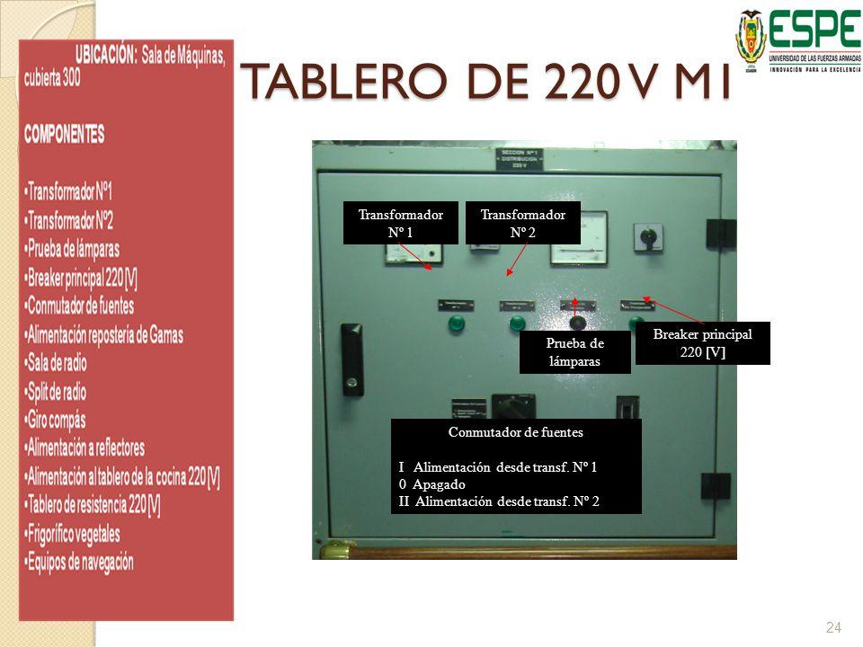 TABLERO DE 220 V M1 Transformador Nº 1 Transformador Nº 2 Prueba de lámparas Breaker principal 220 [V] Conmutador de fuentes I Alimentación desde transf.