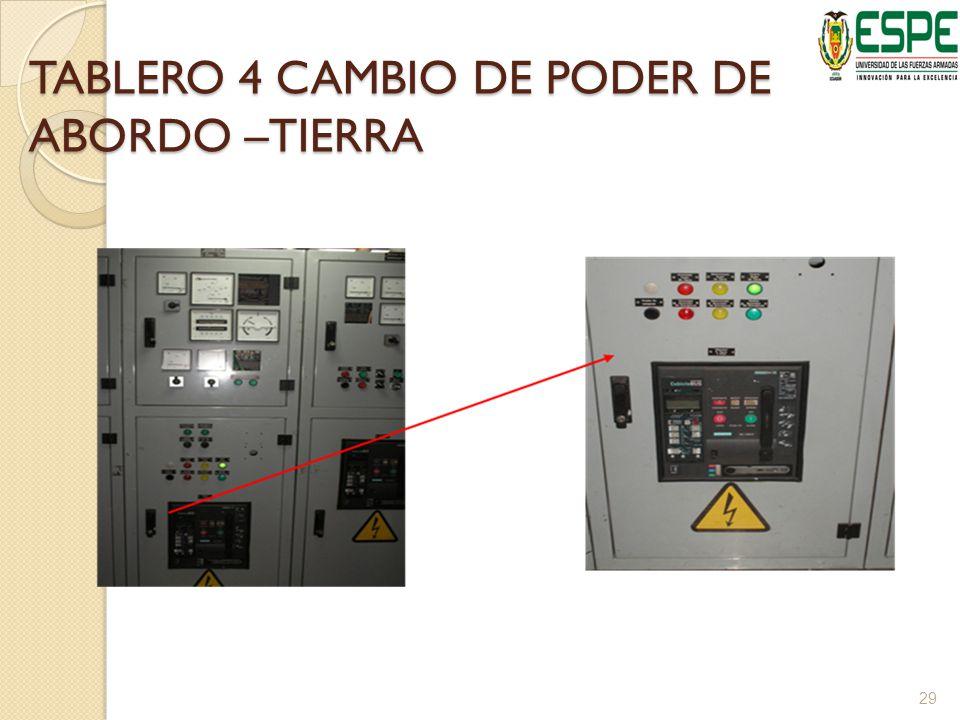 TABLERO 4 CAMBIO DE PODER DE ABORDO –TIERRA 29