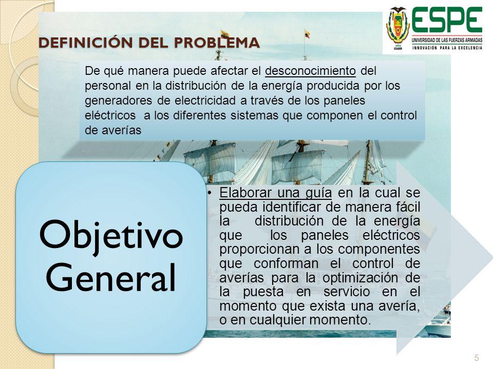 OBJETIVOS ESPECÍFICOS Asistir al personal de ingeniería mediante los procedimientos establecidos para el correcto funcionamiento de los sistemas eléctricos.
