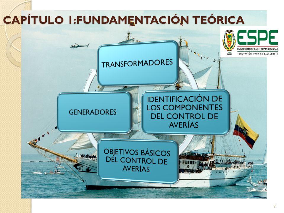 CAPÍTULO III: RESULTADOS ESPERADOS En este crucero Atlántico 2012 se investigó para elaborar y presentar una guía en la cual se pueda identificar de manera fácil la distribuición de energía que los paneles eléctricos proporcionan a los componentes que conforman el sistema de averías para la optimización de la puesta en servicio, en el momento que exista una avería por medio de la recopilación de información y las vivencias durante la ruta Cádiz-La Coruña.
