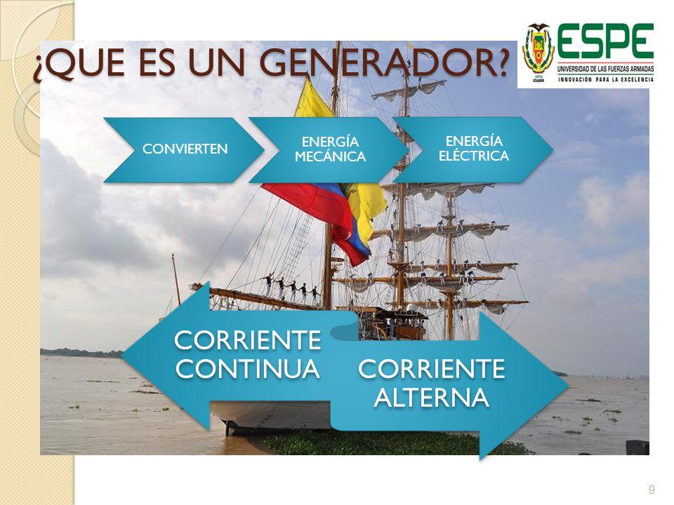 CONVIERTEN ENERGÍA MECÁNICA ENERGÍA ELÉCTRICA ¿QUE ES UN GENERADOR.