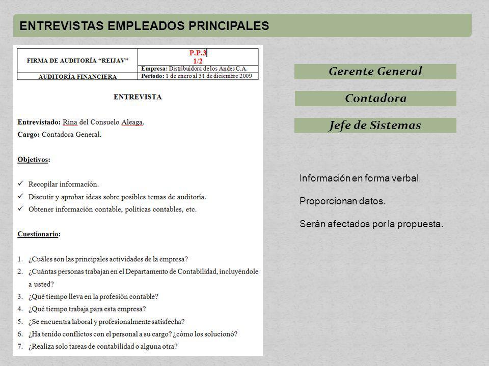 ENTREVISTAS EMPLEADOS PRINCIPALES Gerente General Contadora Jefe de Sistemas Información en forma verbal.
