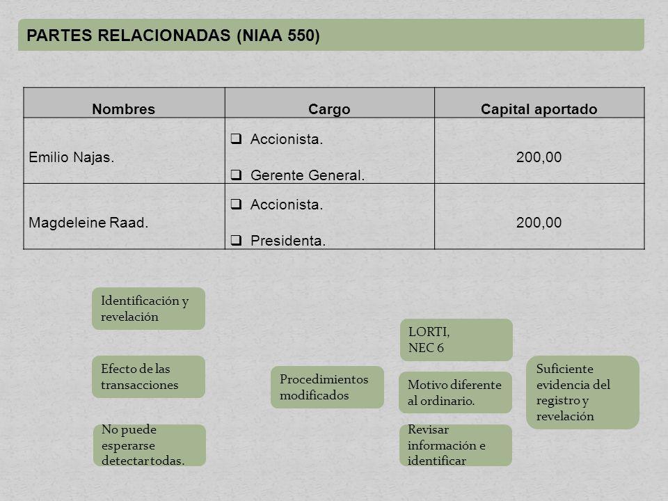 PARTES RELACIONADAS (NIAA 550) NombresCargoCapital aportado Emilio Najas.