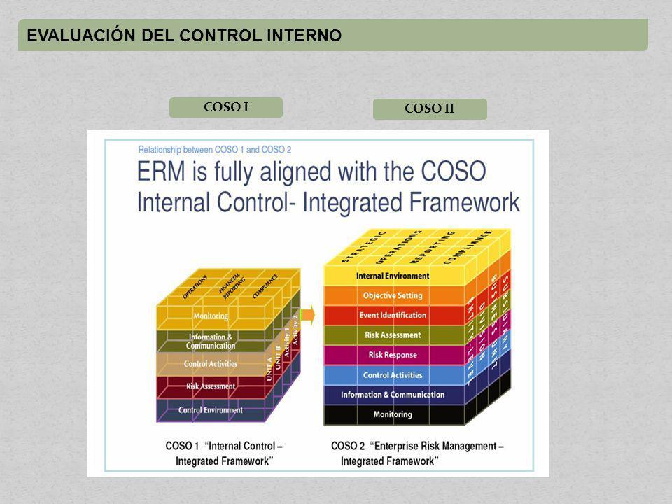 EVALUACIÓN DEL CONTROL INTERNO COSO I COSO II