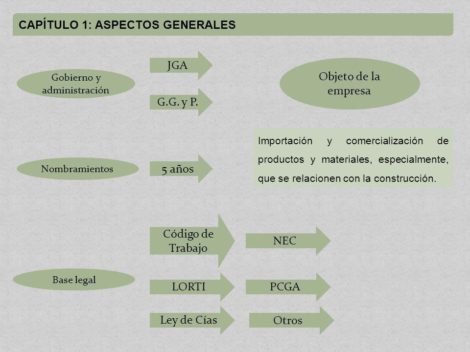 CAPÍTULO 5: EJERCICIO PRÁCTICO PLANIFICACIÓNPLANIFICACIÓN ESPECÍFICA Evaluación del control interno (NIAA 400).