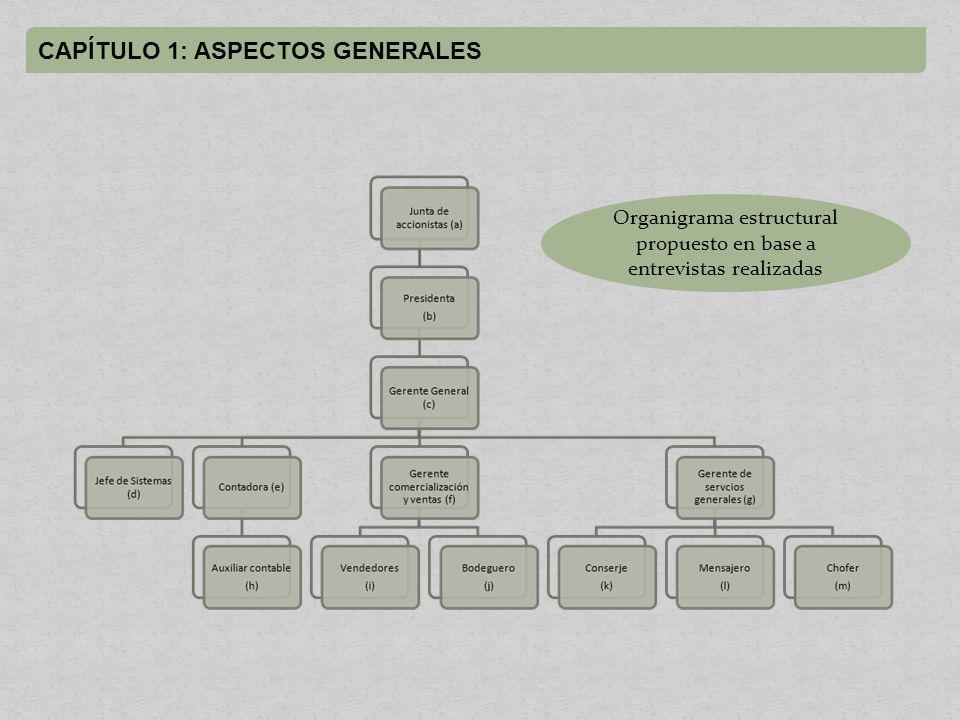 CAPÍTULO 5: EJERCICIO PRÁCTICO PLANIFICACIÓN EJECUCIÓN COMUNICACIÓN DE RESULTADOS dividen el trabajo