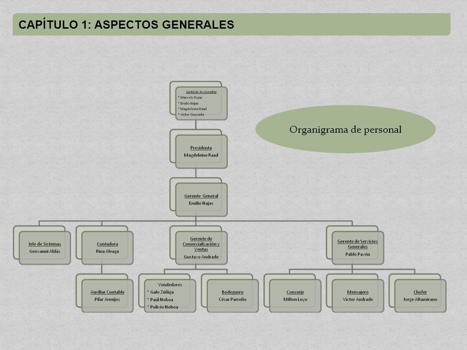 CAPÍTULO 1: ASPECTOS GENERALES Organigrama de personal