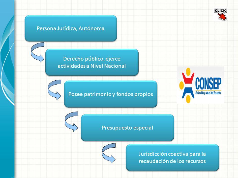 Persona Jurídica, Autónoma Derecho público, ejerce actividades a Nivel Nacional Posee patrimonio y fondos propios Presupuesto especial Jurisdicción co