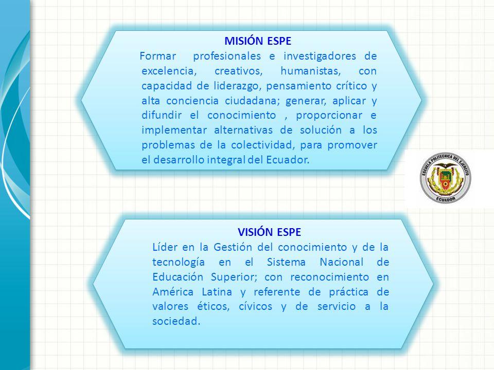 VISIÓN ESPE Líder en la Gestión del conocimiento y de la tecnología en el Sistema Nacional de Educación Superior; con reconocimiento en América Latina