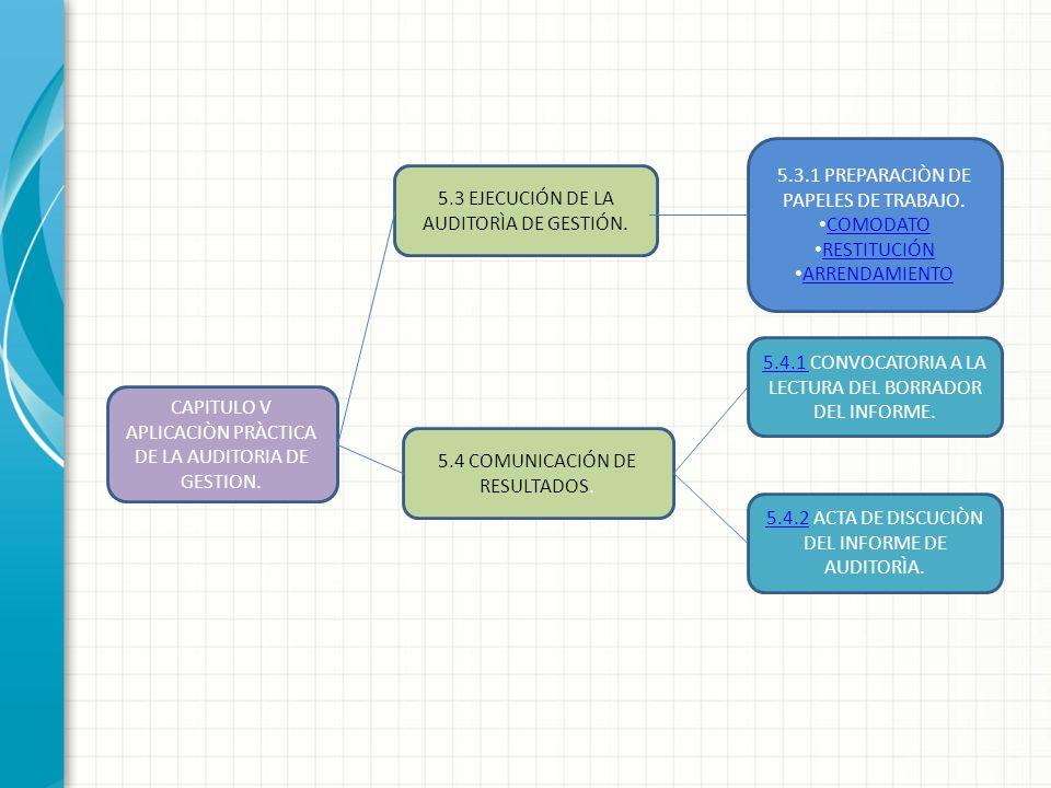 CAPITULO V APLICACIÒN PRÀCTICA DE LA AUDITORIA DE GESTION. 5.4 COMUNICACIÓN DE RESULTADOS. 5.3 EJECUCIÓN DE LA AUDITORÌA DE GESTIÓN. 5.4.25.4.2 ACTA D