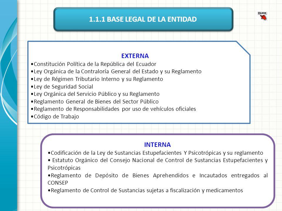1.1.1 BASE LEGAL DE LA ENTIDAD EXTERNA Constitución Política de la República del Ecuador Ley Orgánica de la Contraloría General del Estado y su Reglam