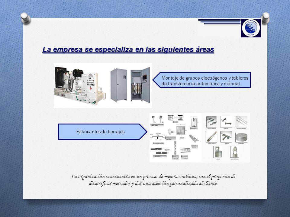 La empresa se especializa en las siguientes áreas Fabricantes de herrajes Montaje de grupos electrógenos y tableros de transferencia automática y manu