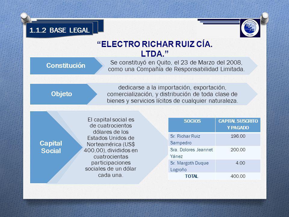 1.1.2 BASE LEGAL ELECTRO RICHAR RUIZ CÍA. LTDA. Constitución Se constituyó en Quito, el 23 de Marzo del 2008, como una Compañía de Responsabilidad Lim