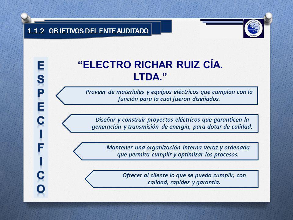 1.1.2 OBJETIVOS DEL ENTE AUDITADO ELECTRO RICHAR RUIZ CÍA. LTDA. Proveer de materiales y equipos eléctricos que cumplan con la función para la cual fu