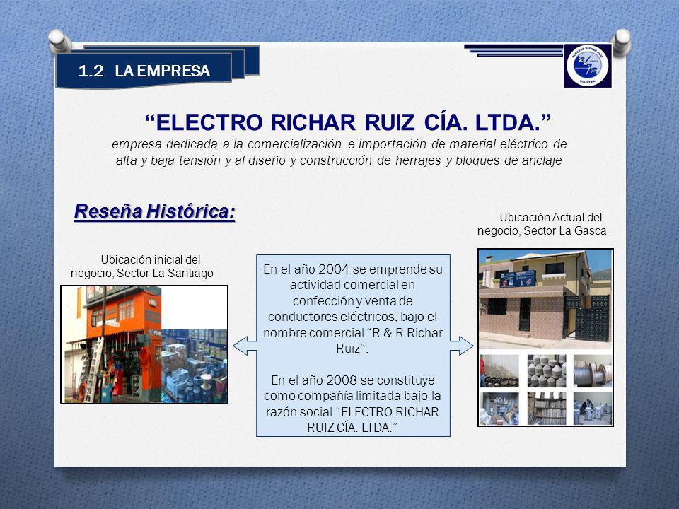 1.2 LA EMPRESA ELECTRO RICHAR RUIZ CÍA. LTDA. empresa dedicada a la comercialización e importación de material eléctrico de alta y baja tensión y al d