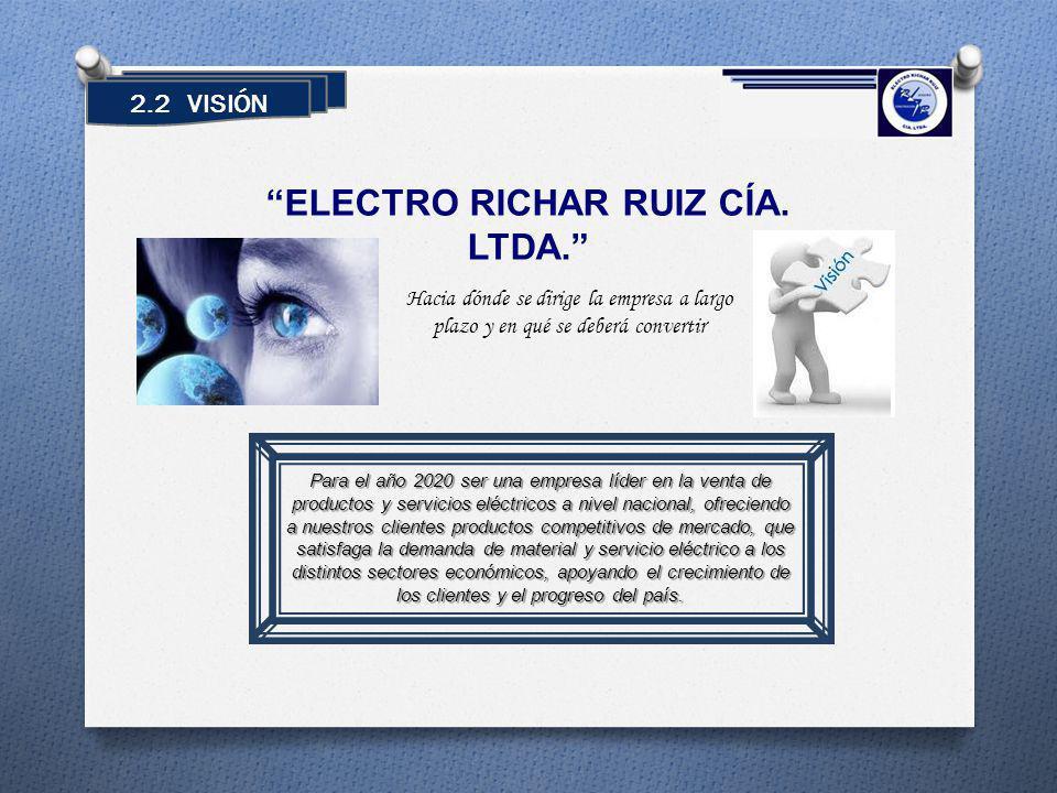 2.2 VISIÓN ELECTRO RICHAR RUIZ CÍA. LTDA. Hacia dónde se dirige la empresa a largo plazo y en qué se deberá convertir Para el año 2020 ser una empresa