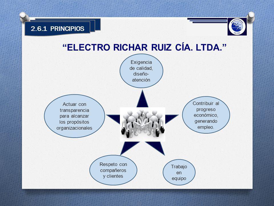 2.6.1 PRINCIPIOS ELECTRO RICHAR RUIZ CÍA. LTDA. Exigencia de calidad, diseño- atención Contribuir al progreso económico, generando empleo. Trabajo en
