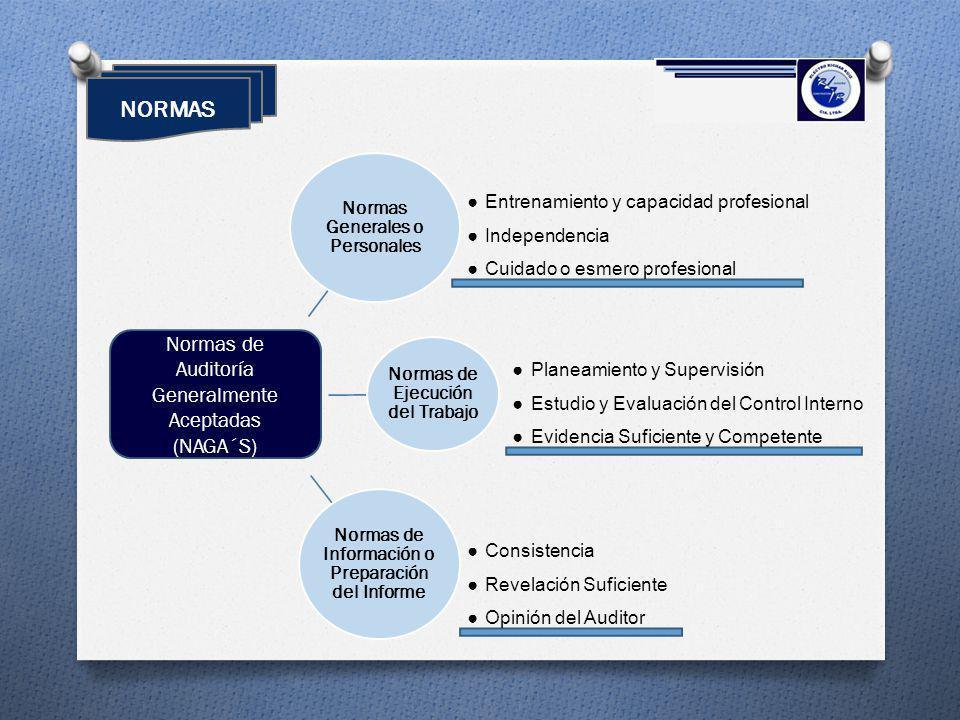 Normas Generales o Personales Normas de Ejecución del Trabajo Normas de Información o Preparación del Informe Normas de Auditoría Generalmente Aceptad