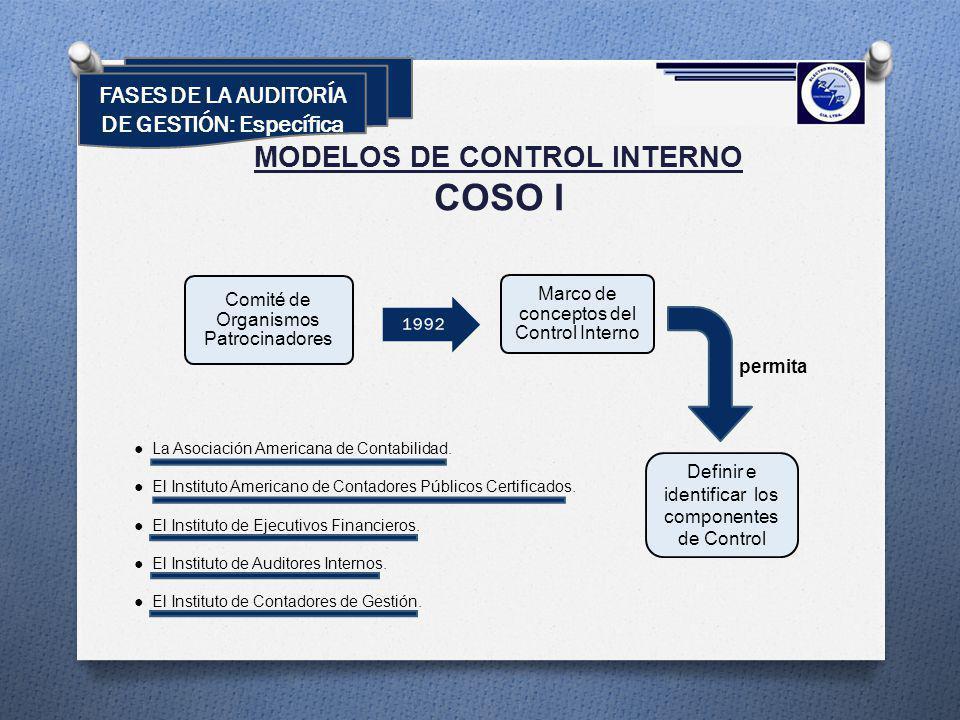 MODELOS DE CONTROL INTERNO COSO I Comité de Organismos Patrocinadores 1992 Marco de conceptos del Control Interno Definir e identificar los componente