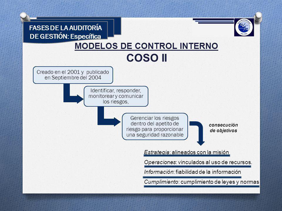 MODELOS DE CONTROL INTERNO COSO II Estrategia: alineados con la misión Operaciones: vinculados al uso de recursos. Información: fiabilidad de la infor