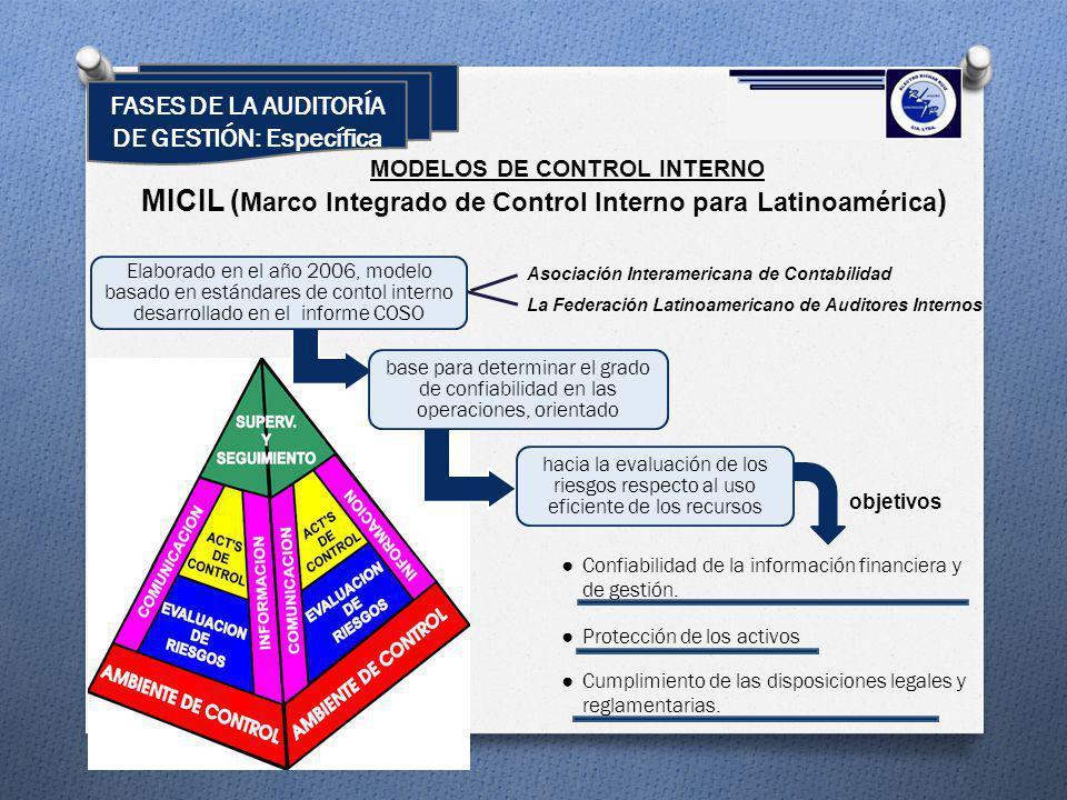 MODELOS DE CONTROL INTERNO MICIL ( Marco Integrado de Control Interno para Latinoamérica ) Confiabilidad de la información financiera y de gestión. Pr