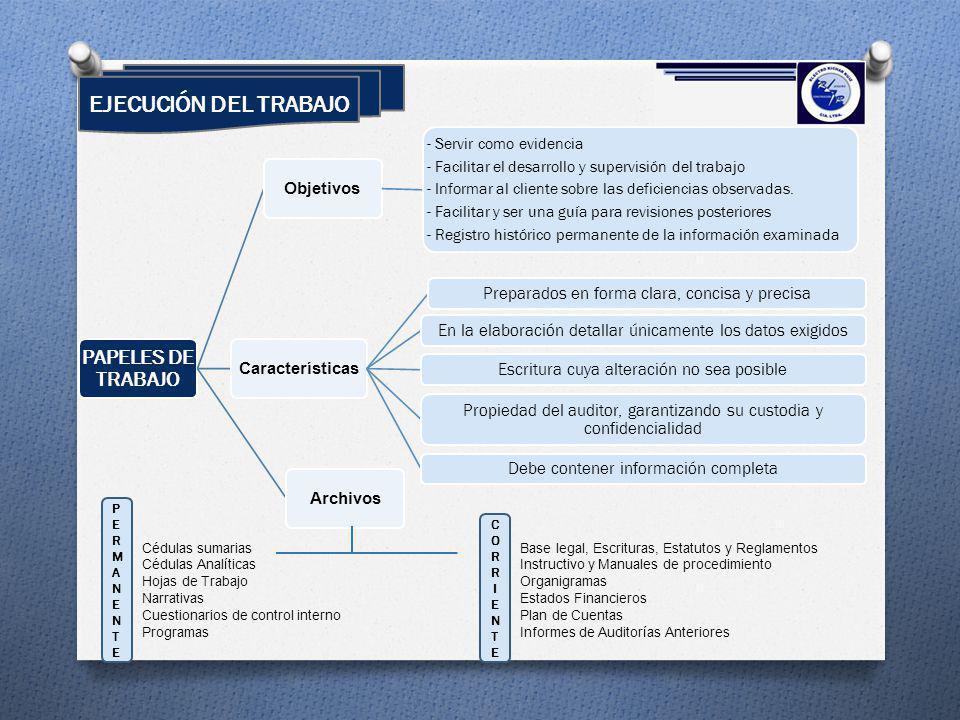 EJECUCIÓN DEL TRABAJO PAPELES DE TRABAJO Objetivos - Servir como evidencia - Facilitar el desarrollo y supervisión del trabajo - Informar al cliente s