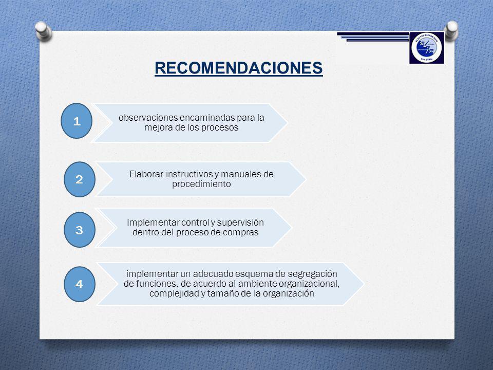 Elaborar instructivos y manuales de procedimiento 1 Área de Recursos Humanos Implementar control y supervisión dentro del proceso de compras 2 impleme