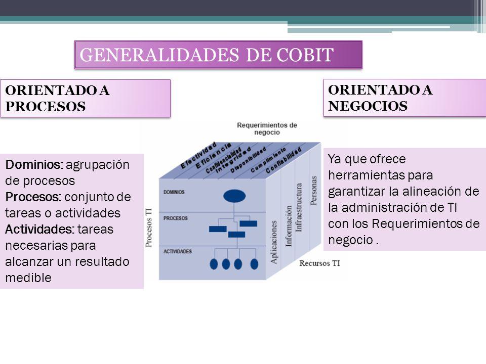 GENERALIDADES DE COBIT Dominios: agrupación de procesos Procesos: conjunto de tareas o actividades Actividades: tareas necesarias para alcanzar un res