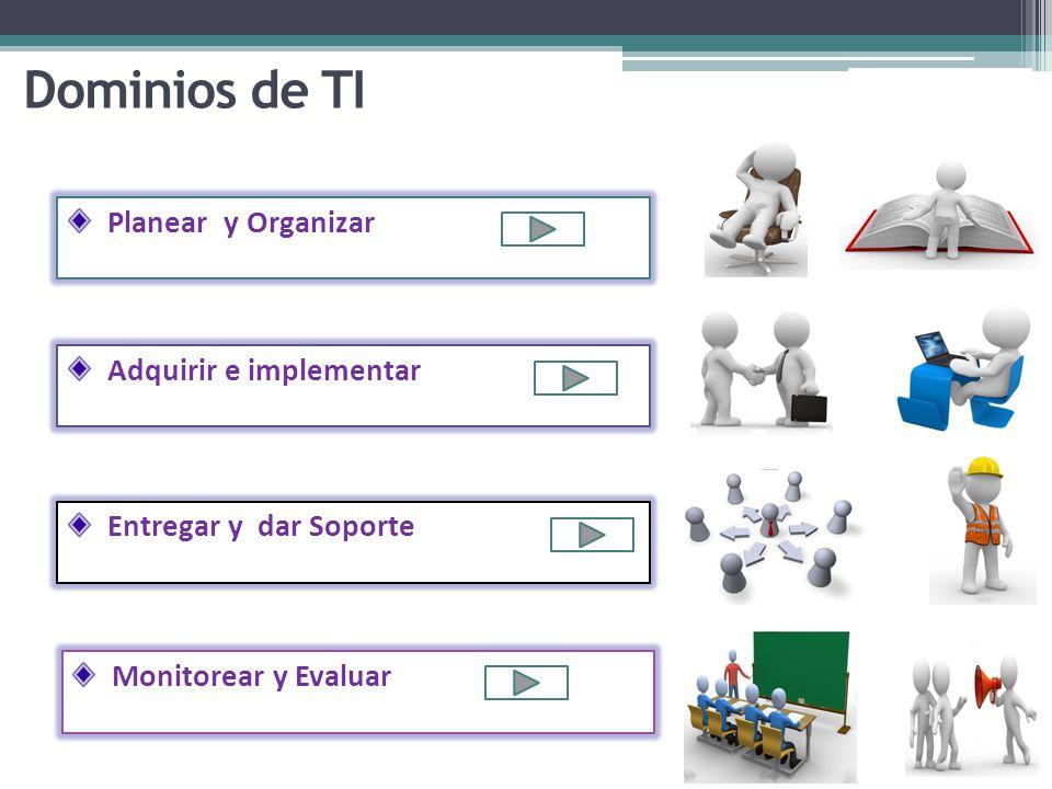 Planear y Organizar Adquirir e implementar Entregar y dar Soporte Monitorear y Evaluar Dominios de TI