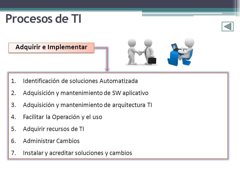Adquirir e Implementar Procesos de TI